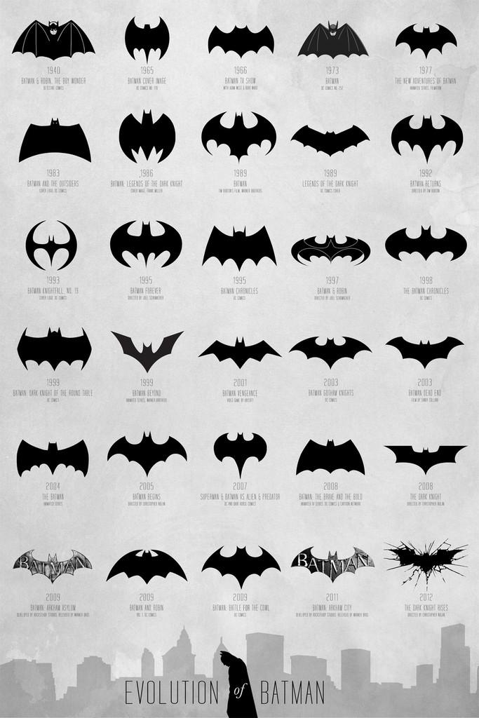EBDLN-Batman-Logo-Evolution-lanegreta-1