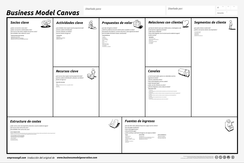 EBDLN-Business-Model-Canvas-lanegreta