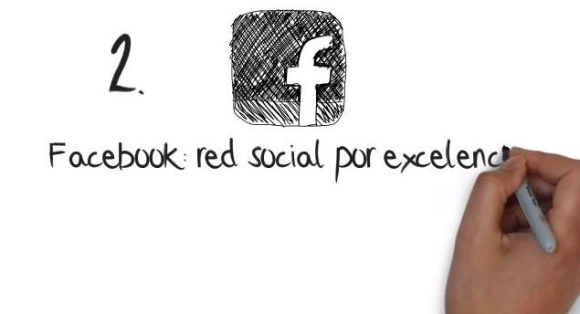 EBDLN-Xarxes-Socials-IAB-2012-lanegreta-2