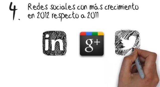 EBDLN-Xarxes-Socials-IAB-2012-lanegreta-3