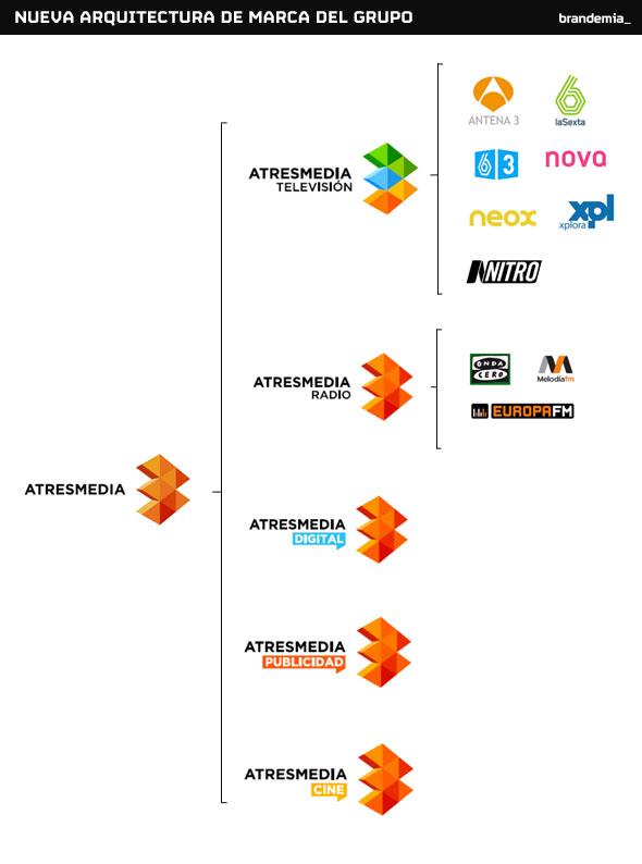EBDLN-Atresmedia-2013-lanegreta-3
