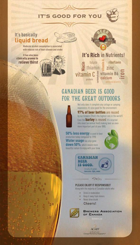 EBDLN-Beer-Canadian-Infografia-lanegreta-2