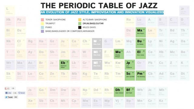 EBDLN-Taula-Jazz-Interactiu-lanegreta-4