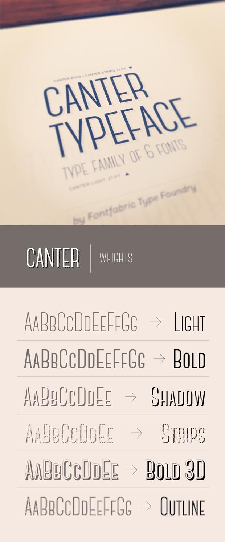 EBDLN-Canter-type-1