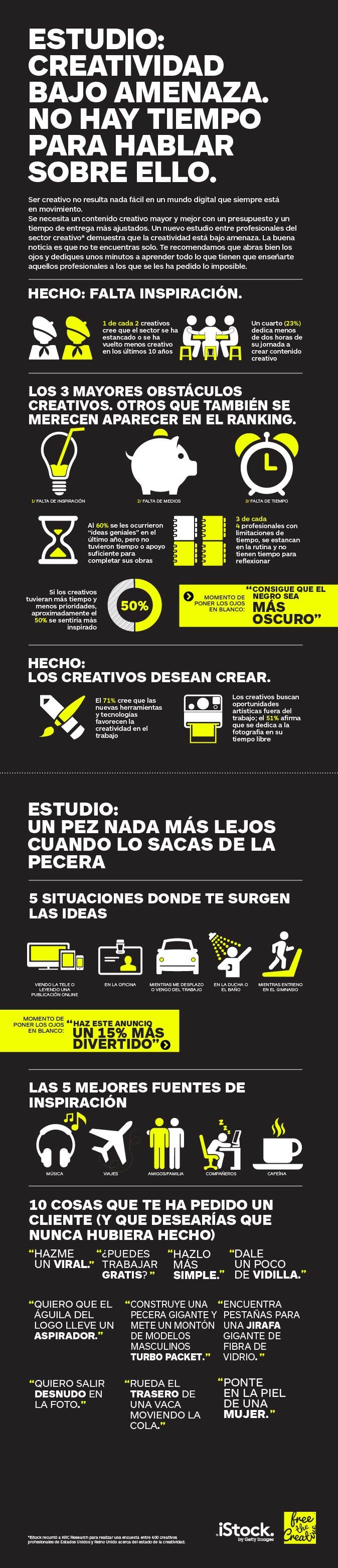 EBDLN-Creativitat-Infografia-2