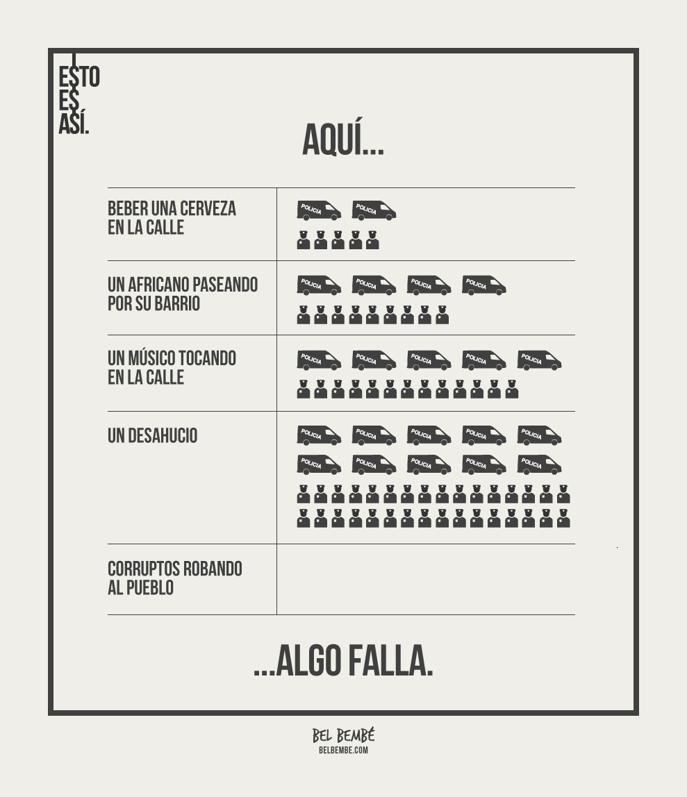 EBDLN-Infografia-BelBembe-2