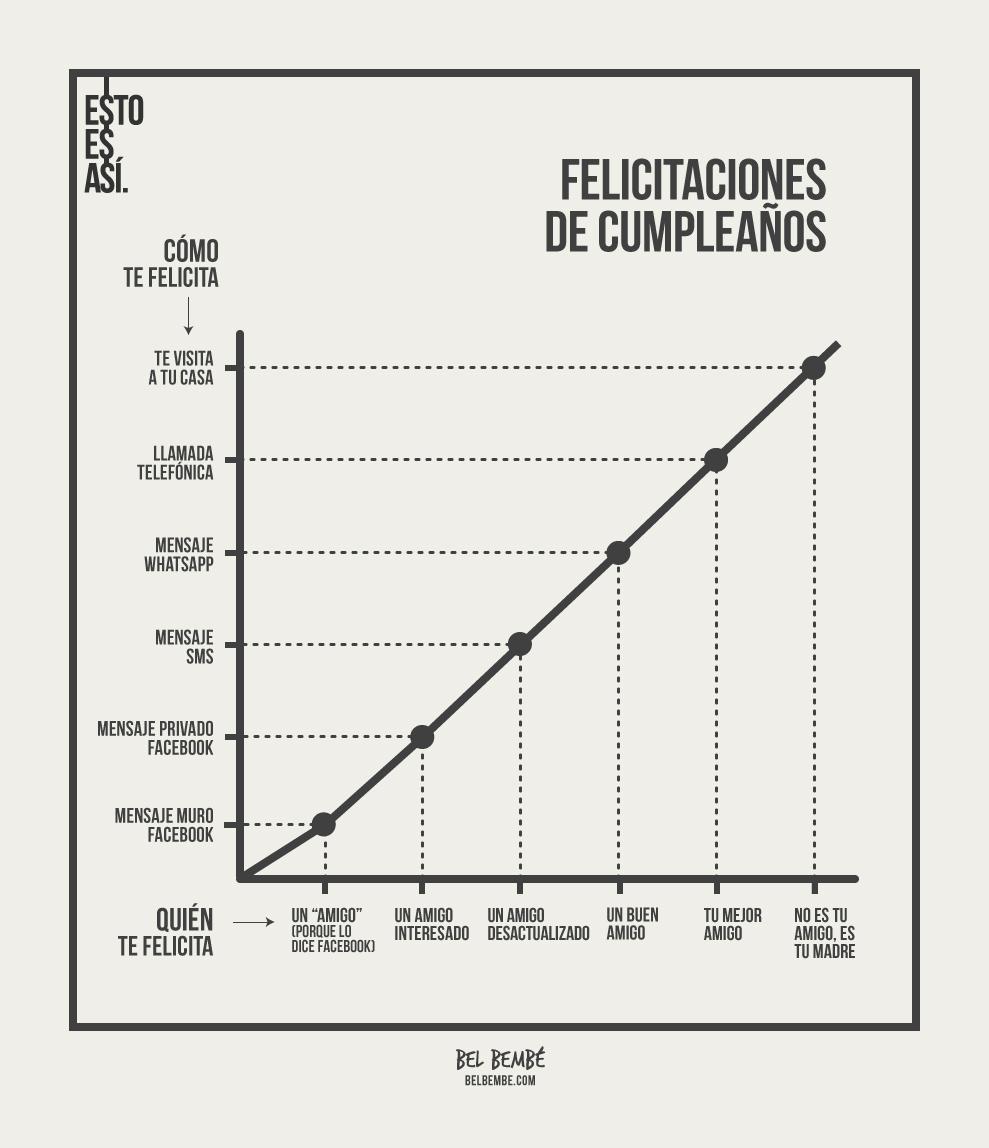 EBDLN-Infografia-BelBembe-4