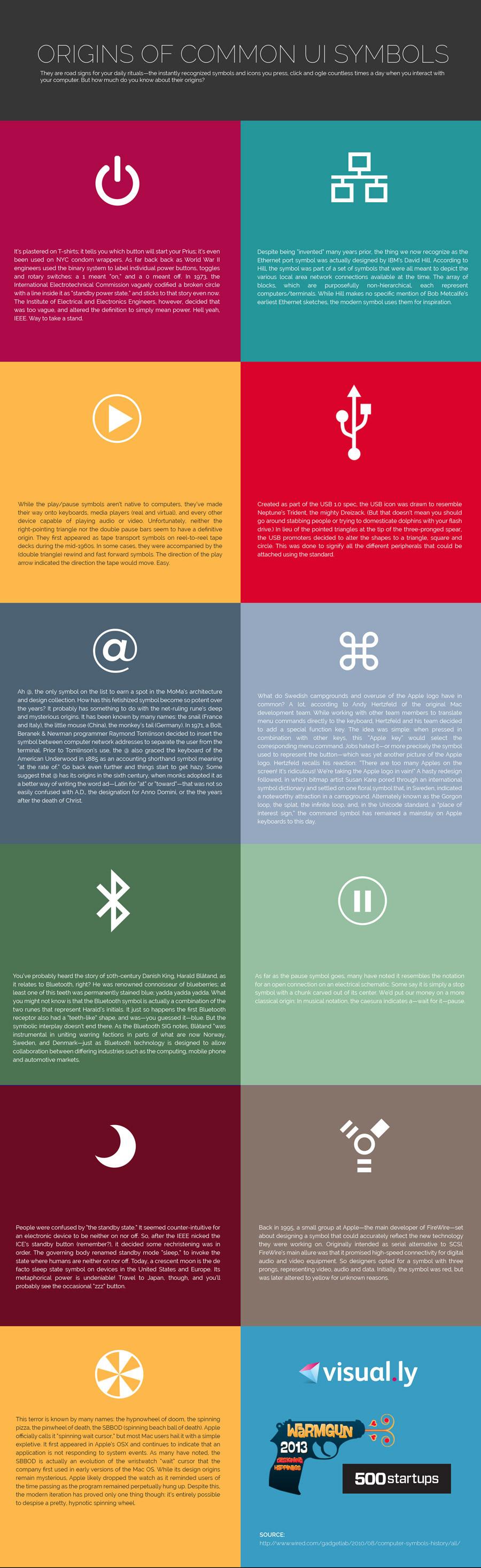 EBDLN-Origens-simbols-1