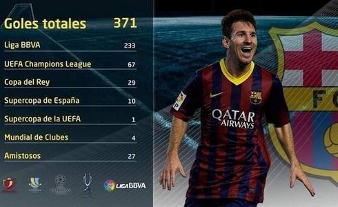 EBDLN-371-gols-Messi-1