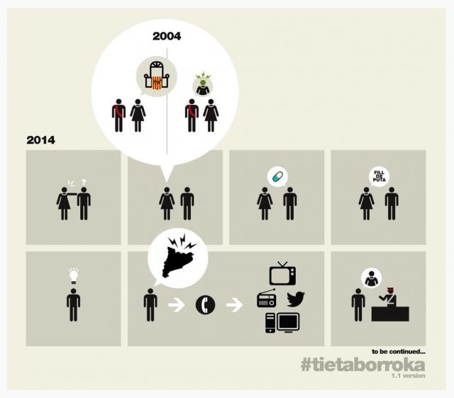EBDLN-PereNavarro-Infografia