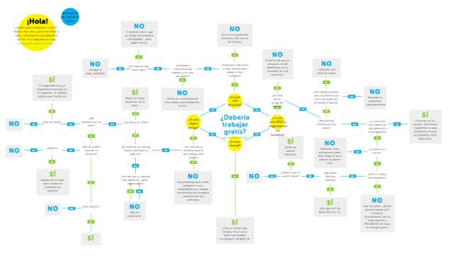 EBDLN-Diagrama-WorkforFree