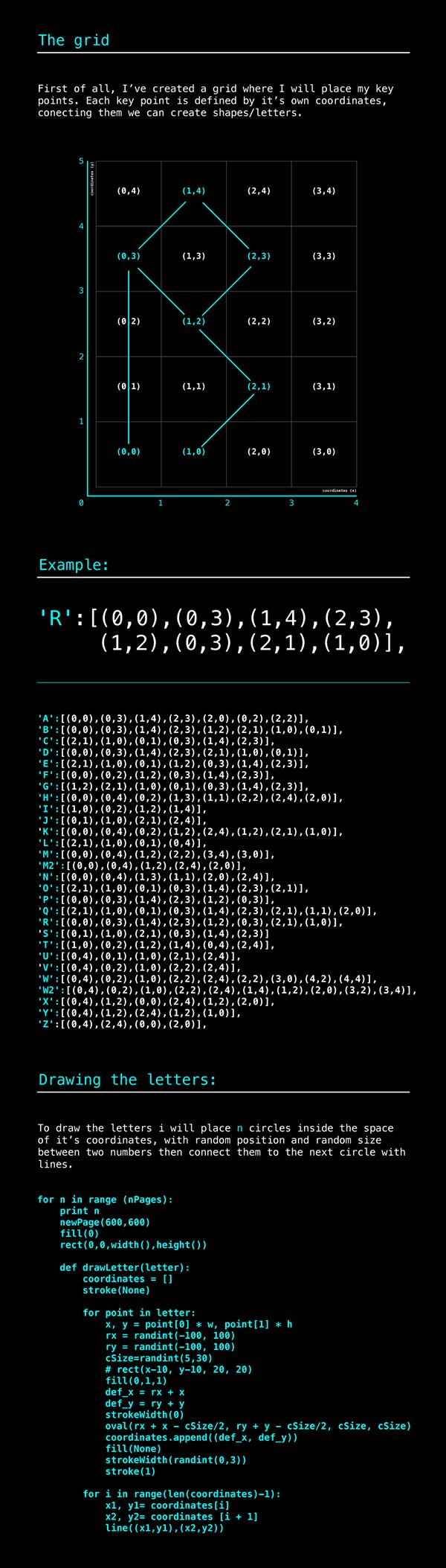 EBDLN-Wete-Experimental-font-2