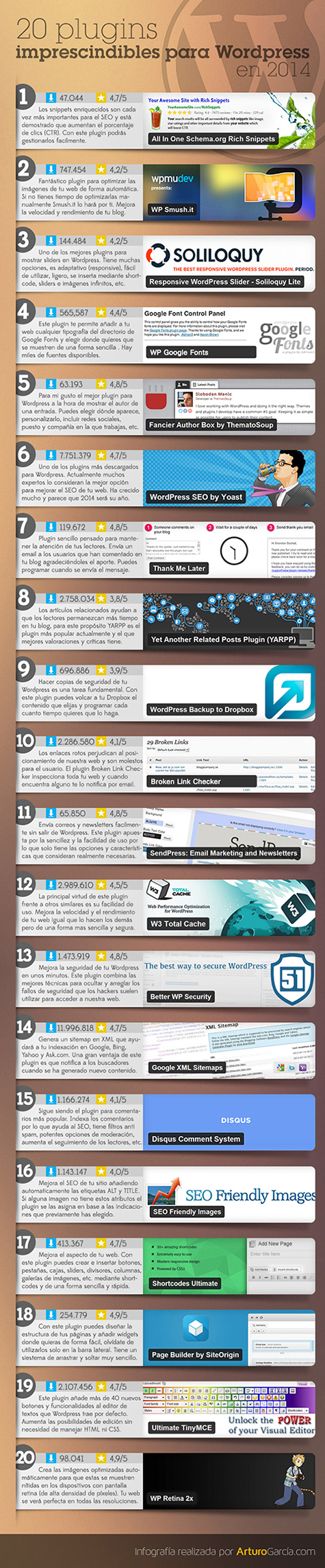 EBDLN-20-plugins-imprescindibles-wordpress-2014