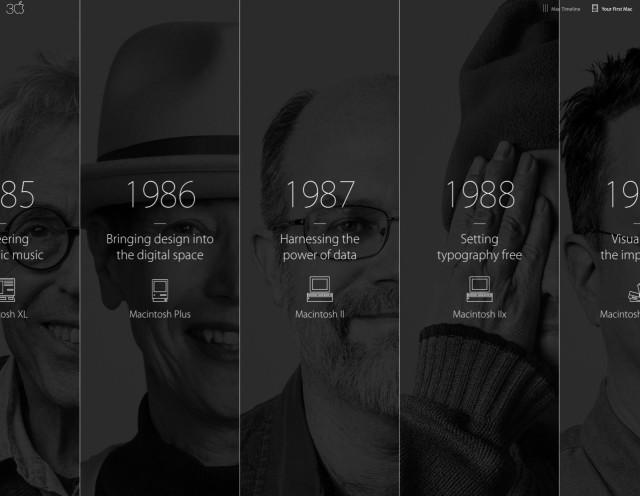 EBDLN-Thirty-years-of-Mac-2