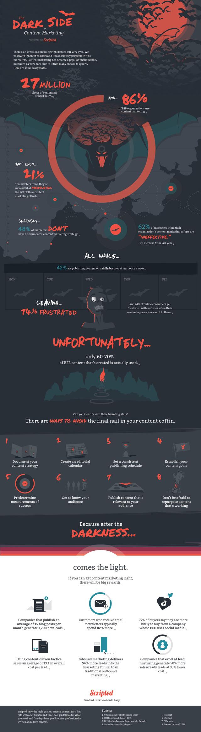 EBDLN-halloween-infographic-141024-01-1
