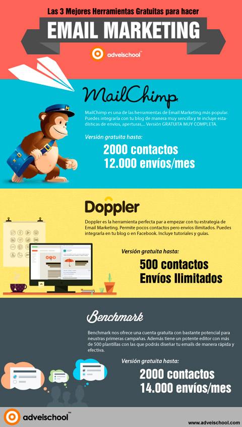 EBDLN-EmailMkt
