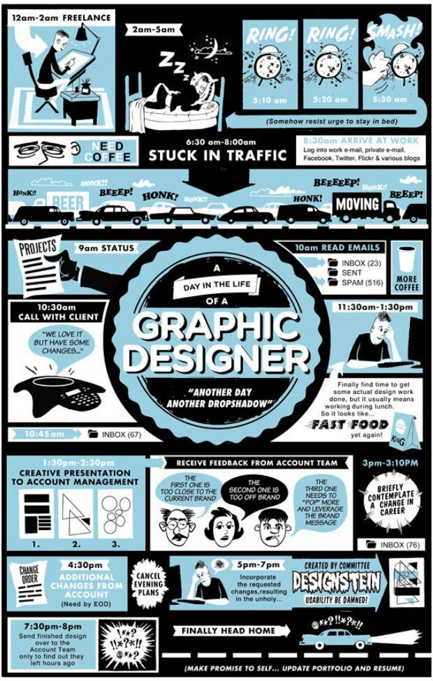 info-designer
